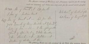 Thurles PLU estimate for provisions 22 Dec 1846